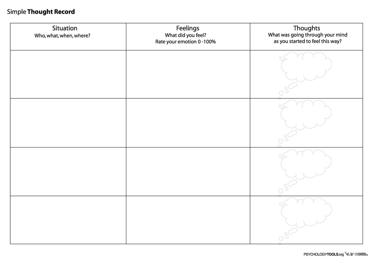 Free Printable Counseling Worksheets Free Printable therapy Worksheets – Prnt