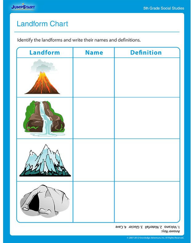 Free Printable Landform Worksheets Landform Chart social Stu S Worksheets
