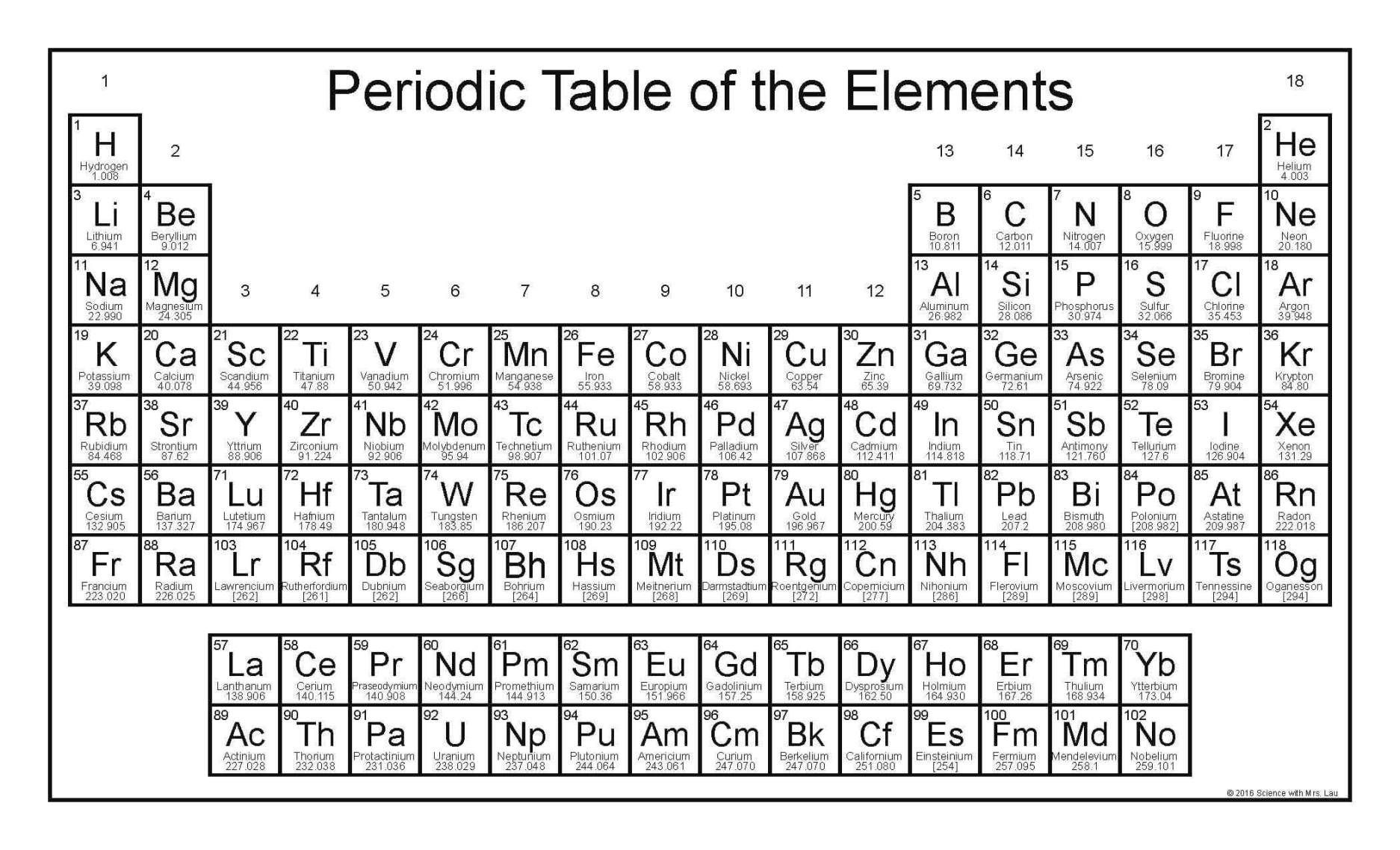 Free Printable Periodic Table Worksheets Free Periodic Table with Updated Names Science and Math
