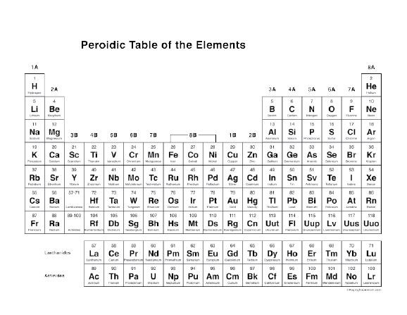 Free Printable Periodic Table Worksheets Free Printable Periodic Table Of the Elements Paging