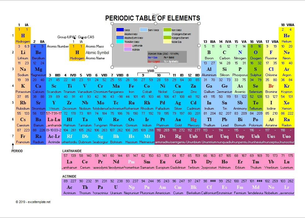 Free Printable Periodic Table Worksheets Printable Periodic Table
