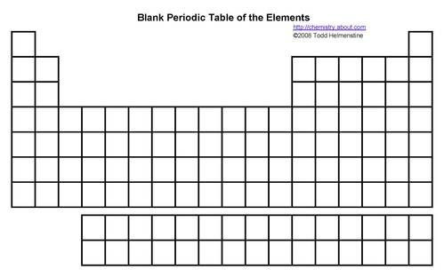 Free Printable Periodic Table Worksheets Printable Periodic Tables Pdf