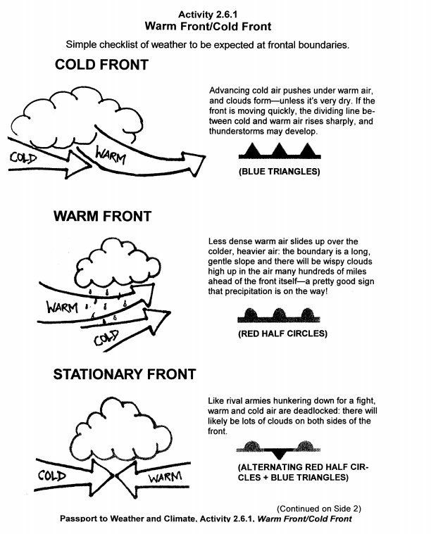 Free Printable Weather Instruments Worksheets Image Result for Weather Worksheets for Middle School