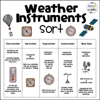 Free Printable Weather Instruments Worksheets Weather Instruments Worksheet
