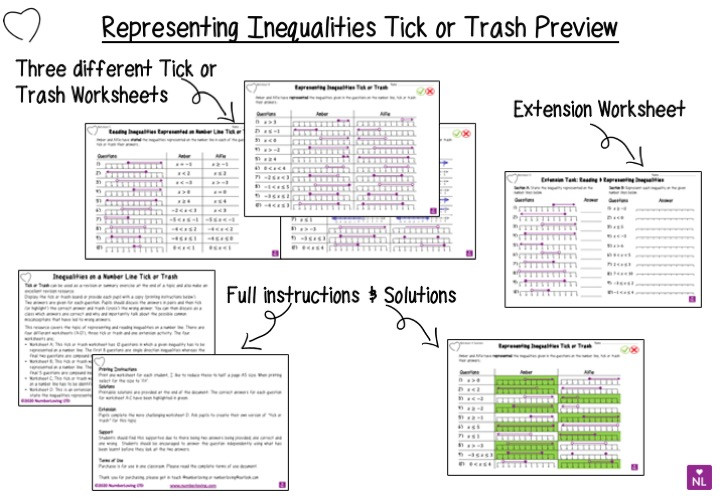 Inequalities Number Line Worksheet Inequalities On A Number Line Tick or Trash Worksheets