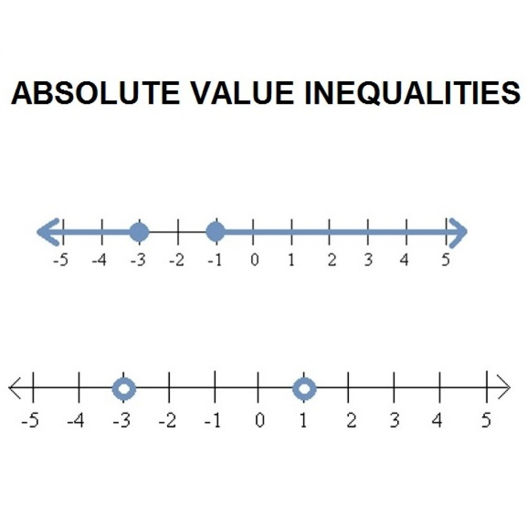 Inequality Number Line Worksheet Define Absolute Value Inequalities and Draw On A Number Line