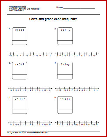 Inequality Number Line Worksheet Graphing E Step Inequalities A Number Line