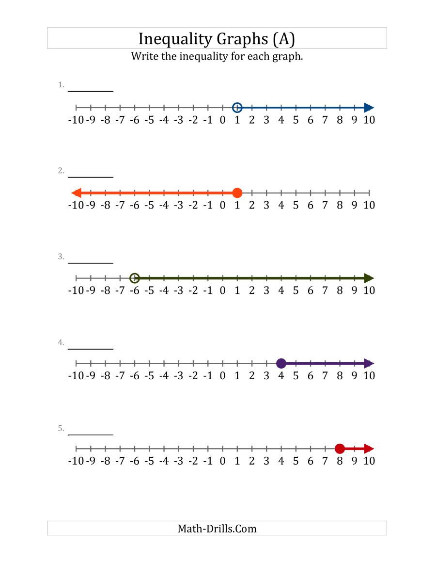 Inequality Number Line Worksheet Write Inequalities From Number Lines A