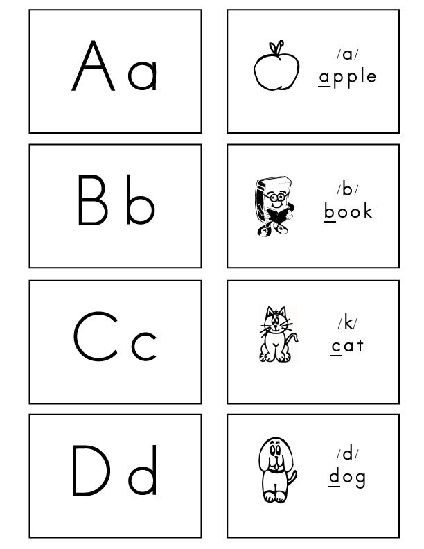 Letter sound Worksheets for Kindergarten Letter sounds How to Teach the Alphabet Sight Words