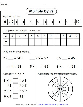 Missing Factor Multiplication Worksheet Multiplication Worksheets Basic Facts with Factors Of 9