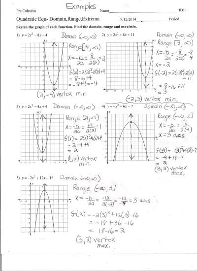 Multiple Transformations Worksheet Answers Transformations Functions Worksheet Answers