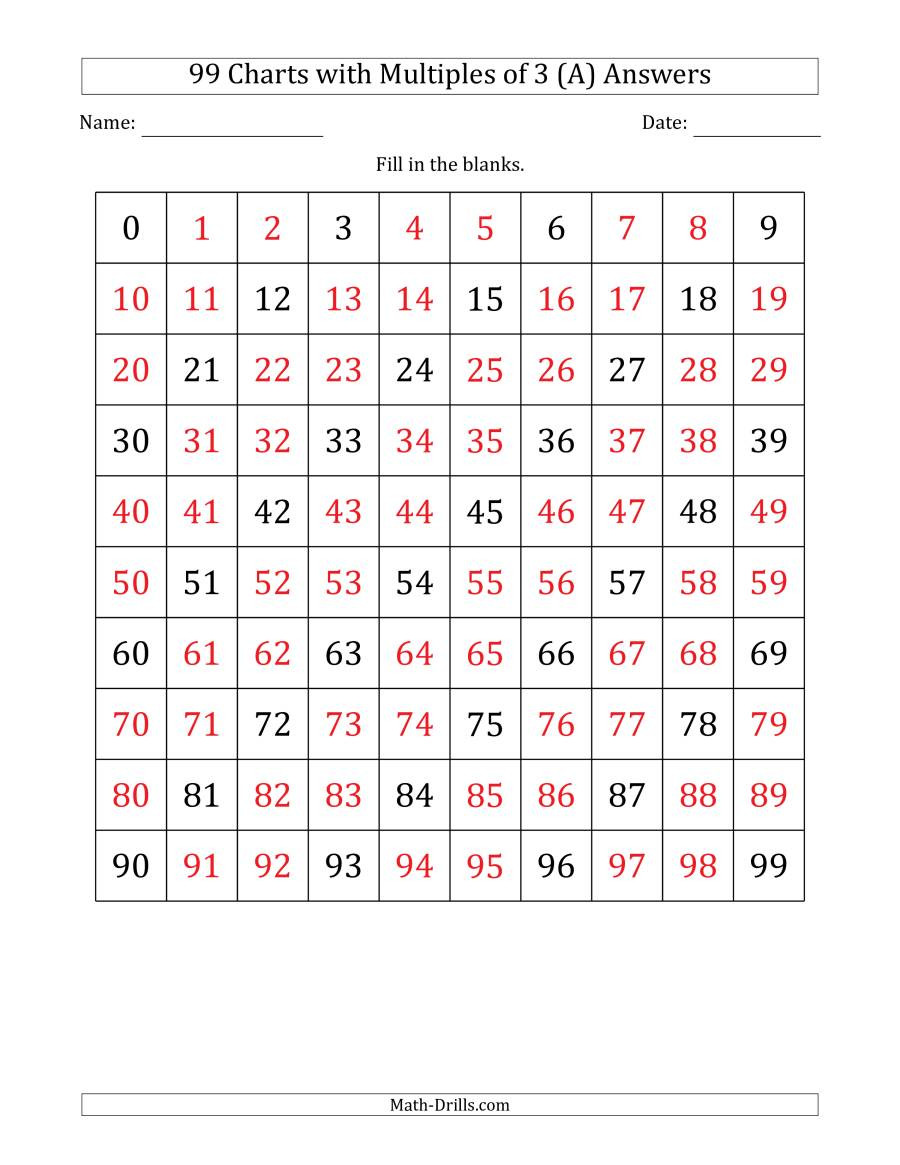 Multiples Of 3 Worksheet 99 Chart with Multiples Of 3