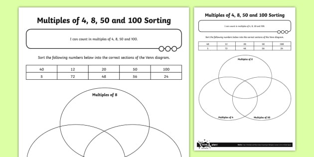 Multiples Of 4 Worksheets Multiples Of 4 8 and 50 sorting Worksheet Worksheet