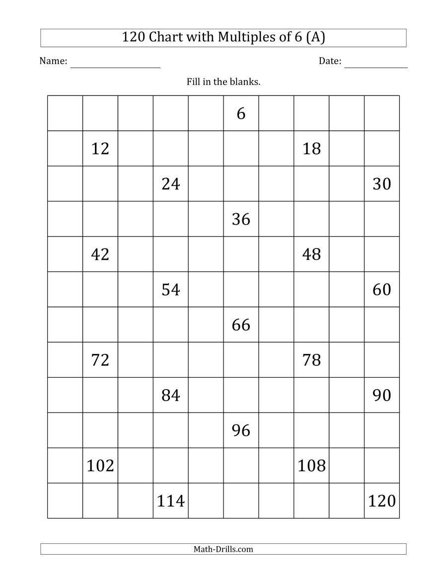 Multiples Of 6 Worksheet 120 Chart with Multiples Of 6