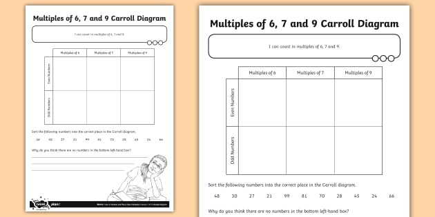 Multiples Of 6 Worksheet Multiples Of 6 7 and 9 Carroll Diagram Worksheet