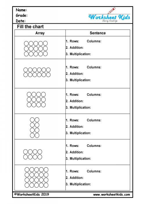 Multiplication Array Worksheets 3rd Grade Repeated Addition and Multiplication Sentences Arrays Worksheets