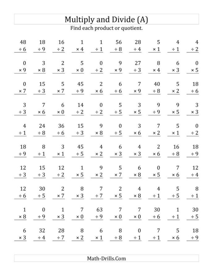 Multiplication by 0 Worksheets Multiplication Facts Worksheets 0 9 Worksheets Free Games
