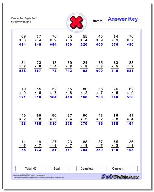 Multiplication by 2 Digits Worksheets Multiple Digit
