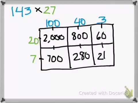 Multiplication Partial Products Worksheets Multiplication area Model Method 3 Digit by 2 Digit