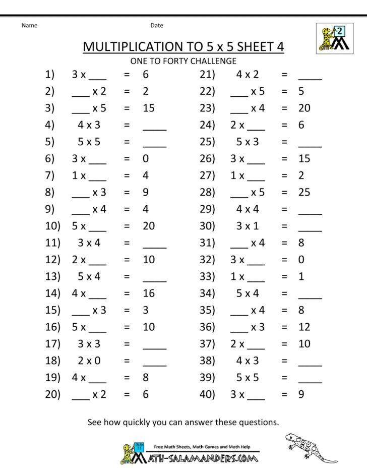 Multiplication Partial Products Worksheets Multiplication Worksheets for Grade Facts Practice