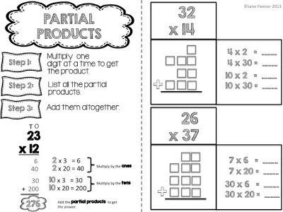 Multiplication Partial Products Worksheets Partial Products Method Class 3 Devlin