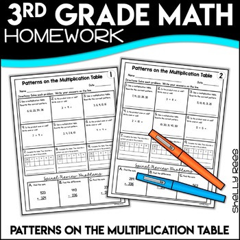Multiplication Table Patterns Worksheet Patterns On A Multiplication Table Worksheets