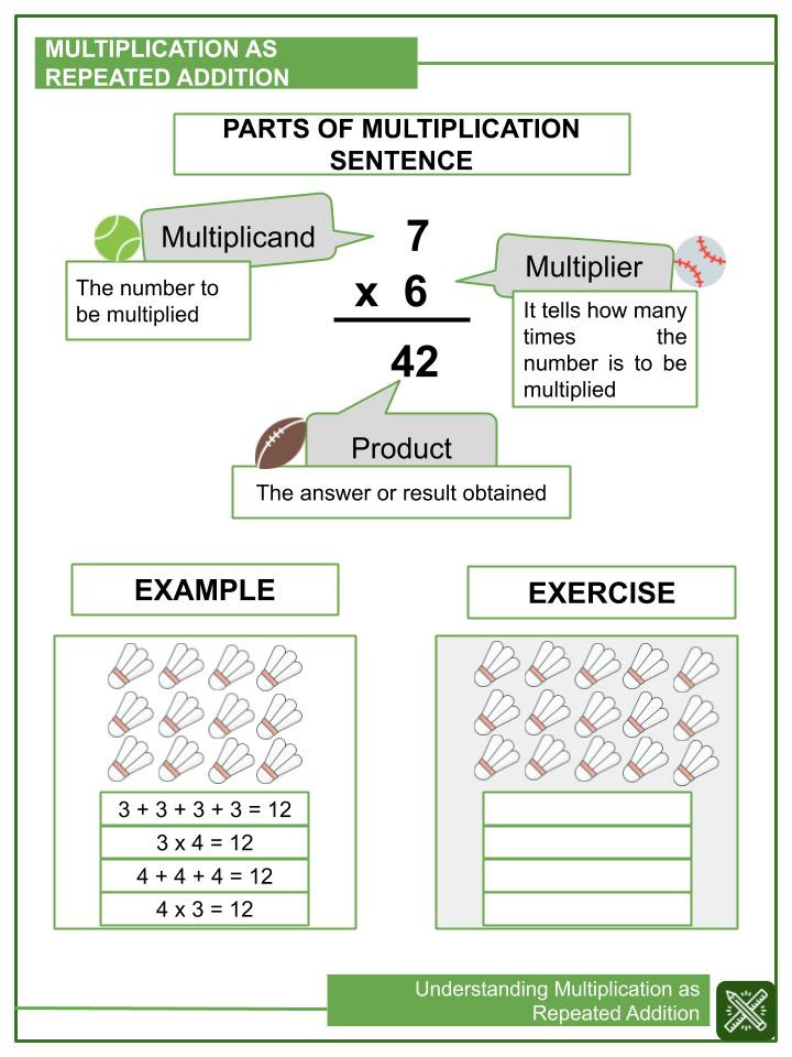 Understanding Multiplication as Repeated Addition Worksheets2
