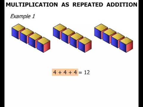 Multiplication with Repeated Addition Worksheets Year 2 Lesson Multiplication by Repeated Addition