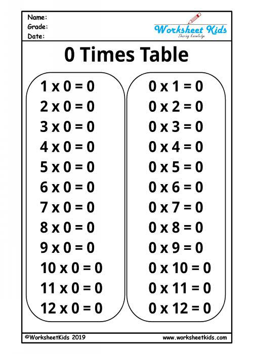 multiplication times tables 0 1 2 3 4 5 6 7 8 9 10 11 12