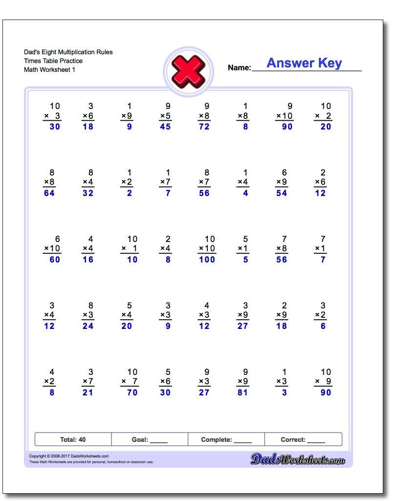 Multiplication Worksheets with Answer Key Eight Multiplication Worksheet Rules Times Table Practice