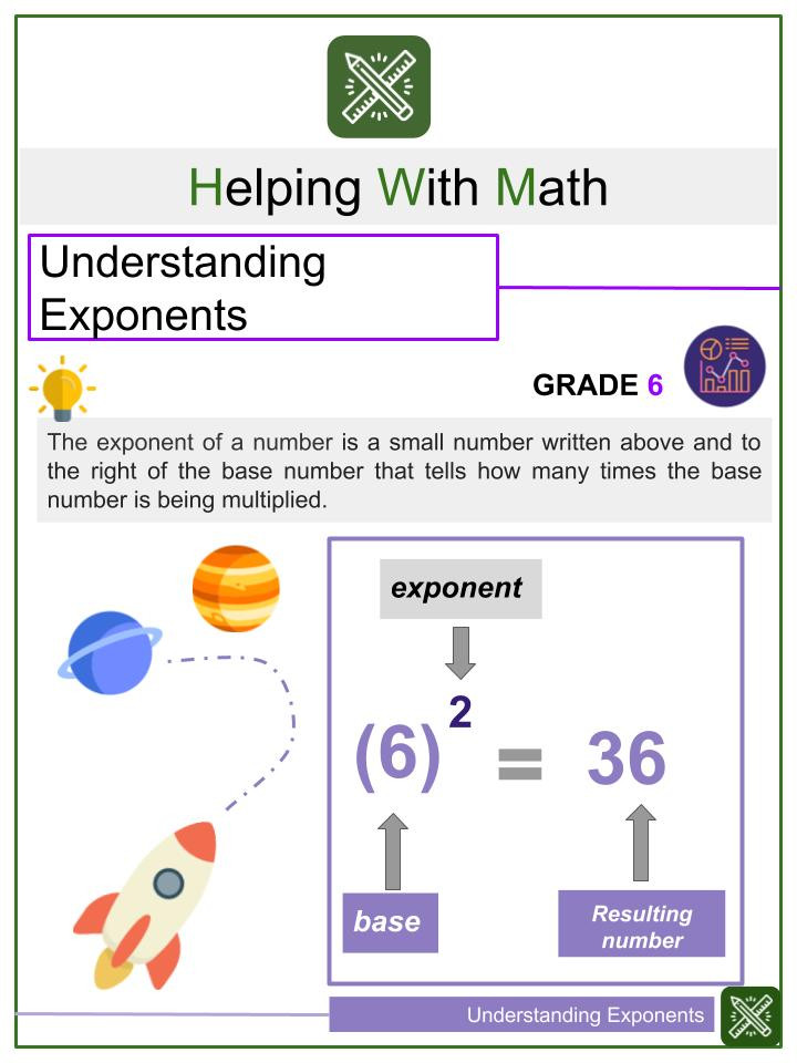 Multiply and Divide Exponents Worksheet Exponent Rules