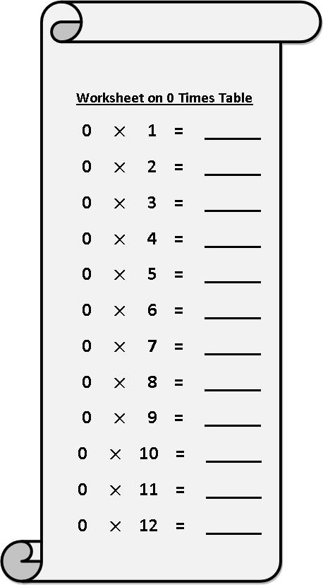 Multiply by 0 Worksheets Worksheet On 0 Times Table