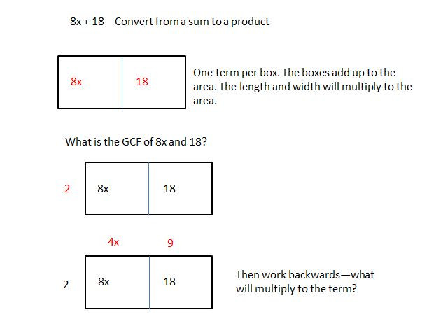 Multiplying Binomials Box Method Worksheet Binomial Multiplication and Factoring Trinomials with the
