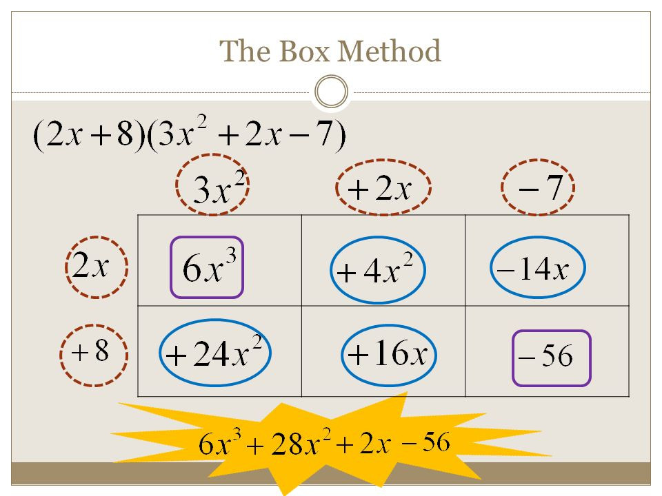 Multiplying Binomials Box Method Worksheet Goal Multiply Two Polynomials together Using the