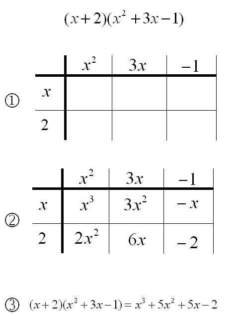 Multiplying Binomials Box Method Worksheet Mathrecreation Dividing Polynomials the Grid Method