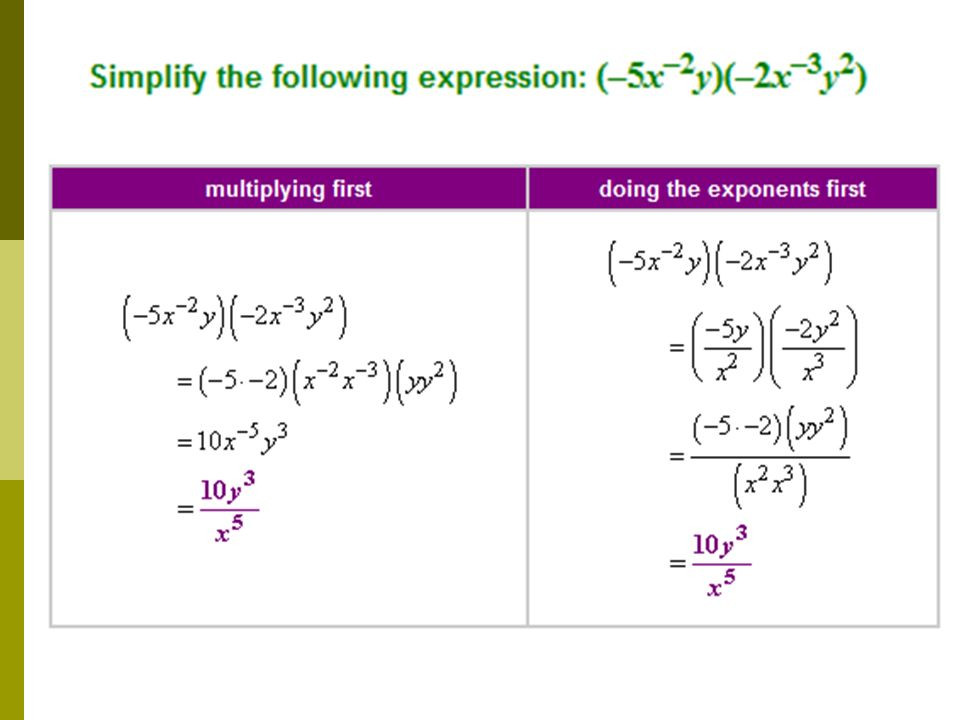 Multiplying Binomials with Radicals Worksheet Simplify – No Negative Exponents Binomial Radical