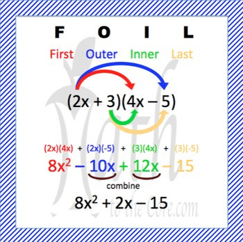 Multiplying Binomials Worksheet Box Method Foil Method Poster for Multiplying Binomials