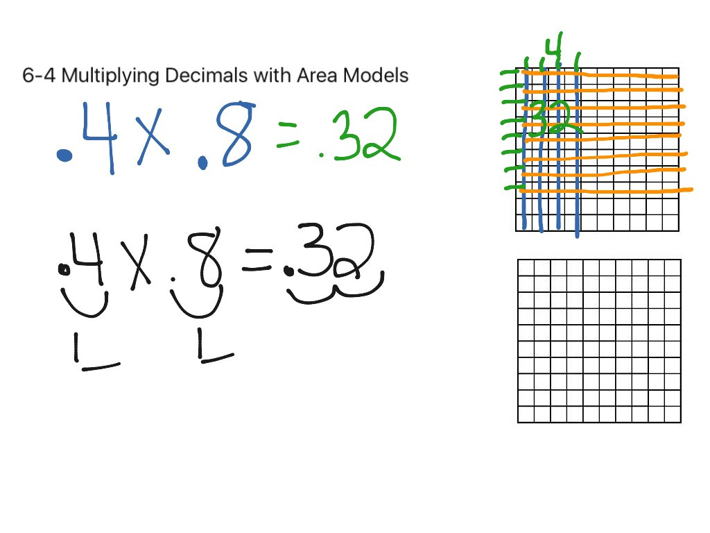 Multiplying Decimals area Model Worksheet 6 4 Multiplying Decimals with area Models