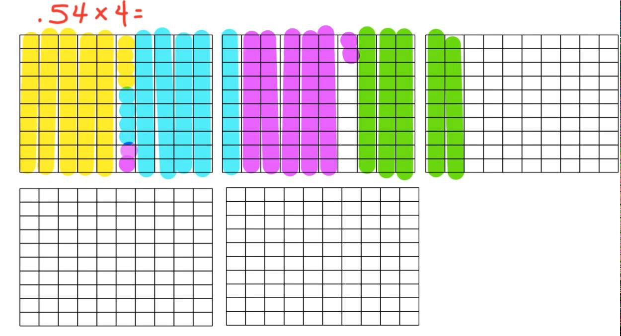Multiplying Decimals with Grids Worksheets Multiplying Decimals area Model