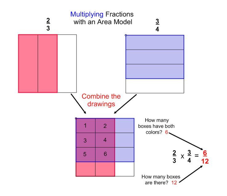 Multiplying Fractions Using Models Worksheets Multiplying Fractions with Models Worksheet Modified