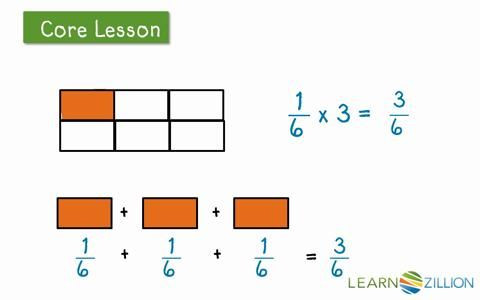 Multiplying Fractions Using Models Worksheets Pin by Emily Morrow On Fractions