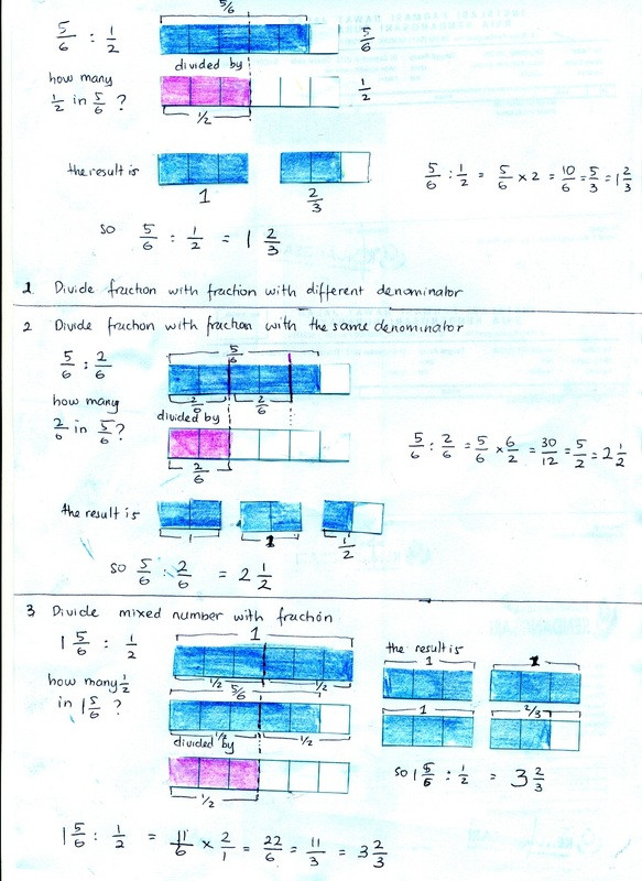 Multiplying Fractions Visual Worksheet Category Yan Yulius Teaching Website