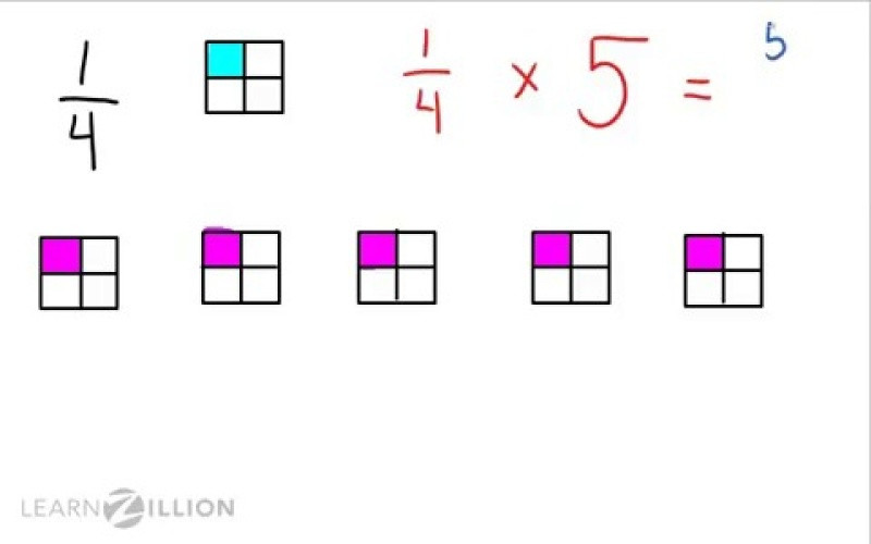 Multiplying Fractions Visual Worksheet Lesson Video for Multiply Fractions by whole Numbers Using Models
