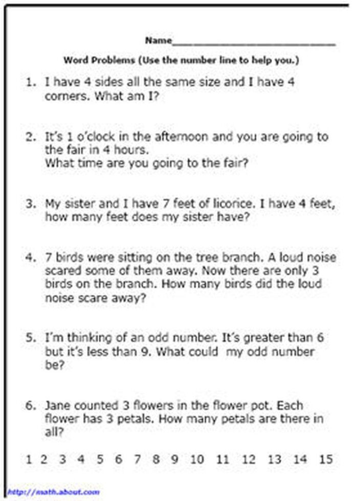 Multiplying Integers Word Problems Worksheet Word Problem Worksheets for First Grade Math Reading