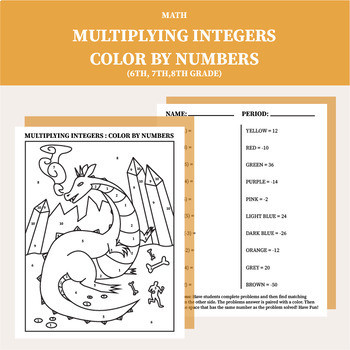 Multiplying Integers Worksheet 7th Grade Multiplying Integers Color by Numbers Worksheet 6th Grade 7th Grade 8th Grade