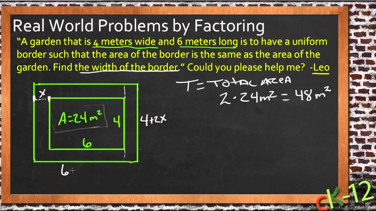 Multiplying Polynomials Word Problems Worksheet Real World Problems by Factoring An Application Algebra I