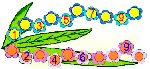 Number 10 Worksheets for Kindergarten Numbers 1 to 10