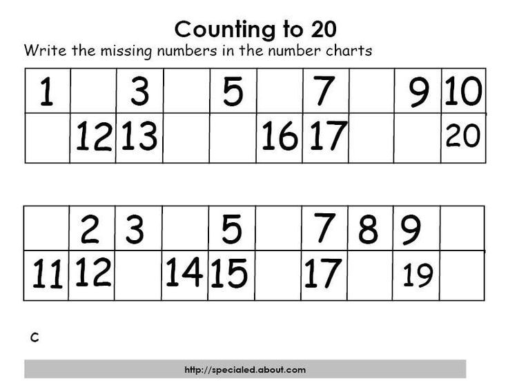 Number Identification Worksheets 1 20 5 Best Of Printable Writing Numbers to 20 Missing