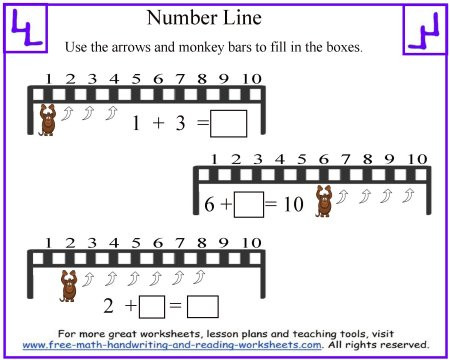Number Line Addition Worksheet Number Line Addition Worksheets