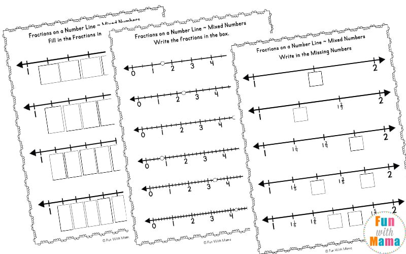 Number Line Fraction Worksheets Fractions A Number Line Worksheets Fun with Mama